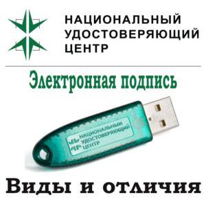 Электронная подпись (ЭЦП)